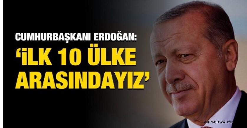 """Erdoğan: """"Hidroelektrik kapasitesinde ilk 10 ülke arasındayız"""""""