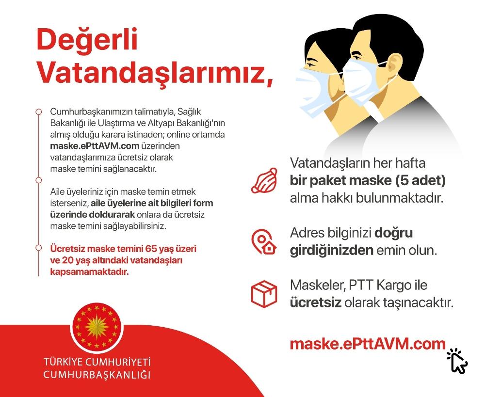 """İletişim Başkanı Altun: """"20-65 yaş arası vatandaşlarımıza maske dağıtılacaktır"""""""